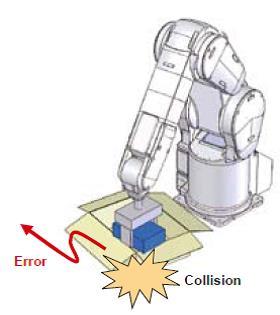 robot ütközés