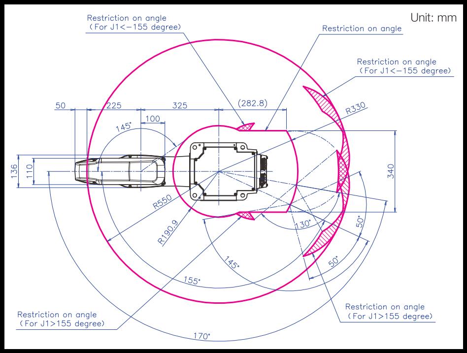Mitsubishi_SCARA_RH-1FHR5515_függeszthető_típus_munkatér