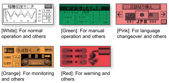 A GT2103 háttérvilágításának színe változtatható