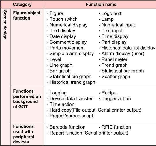 GT21 funkciólista 1