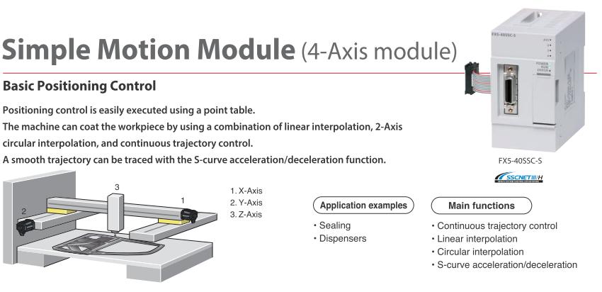 Mitsubishi FX5U-40SSC-S simple motion mozgásvezérlő modul