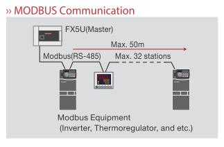 Mitsubishi FX5U Modbus soros port