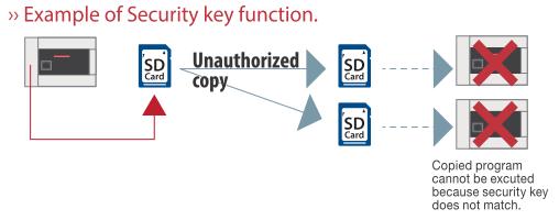 Mitsubishi FX5U biztonsági funkciók a program másolás ellen